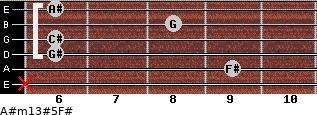 A#m13#5/F# for guitar on frets x, 9, 6, 6, 8, 6