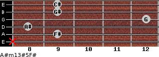 A#m13#5/F# for guitar on frets x, 9, 8, 12, 9, 9