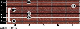 A#m13#5/G for guitar on frets 3, 4, 4, 3, 7, 4