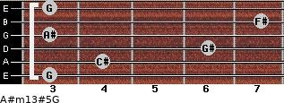 A#m13#5/G for guitar on frets 3, 4, 6, 3, 7, 3