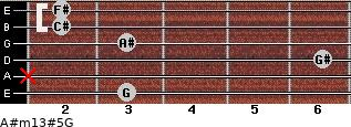 A#m13#5/G for guitar on frets 3, x, 6, 3, 2, 2