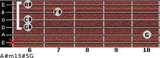 A#m13#5/G for guitar on frets x, 10, 6, 6, 7, 6