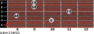 A#m13#5/G for guitar on frets x, 10, 8, 11, 9, 9