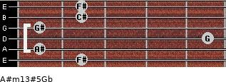 A#m13#5/Gb for guitar on frets 2, 1, 5, 1, 2, 2