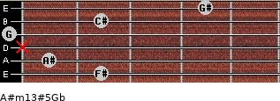 A#m13#5/Gb for guitar on frets 2, 1, x, 0, 2, 4