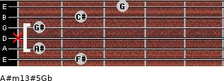 A#m13#5/Gb for guitar on frets 2, 1, x, 1, 2, 3