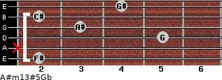 A#m13#5/Gb for guitar on frets 2, x, 5, 3, 2, 4