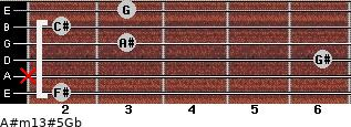 A#m13#5/Gb for guitar on frets 2, x, 6, 3, 2, 3