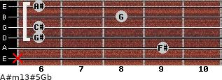 A#m13#5/Gb for guitar on frets x, 9, 6, 6, 8, 6
