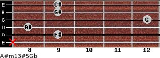A#m13#5/Gb for guitar on frets x, 9, 8, 12, 9, 9