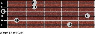 A#m13#5/G# for guitar on frets 4, 1, 5, 0, 2, 2