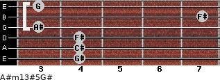 A#m13#5/G# for guitar on frets 4, 4, 4, 3, 7, 3