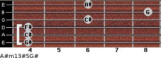 A#m13#5/G# for guitar on frets 4, 4, 4, 6, 8, 6