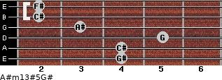 A#m13#5/G# for guitar on frets 4, 4, 5, 3, 2, 2