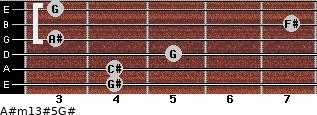 A#m13#5/G# for guitar on frets 4, 4, 5, 3, 7, 3