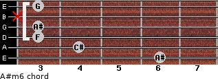 A#m6 for guitar on frets 6, 4, 3, 3, x, 3