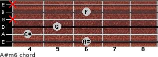 A#m6 for guitar on frets 6, 4, 5, x, 6, x