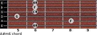 A#m6 for guitar on frets 6, 8, 5, 6, 6, 6