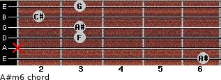 A#m6 for guitar on frets 6, x, 3, 3, 2, 3