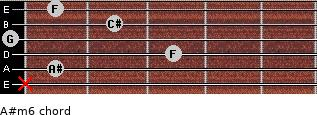 A#m6 for guitar on frets x, 1, 3, 0, 2, 1