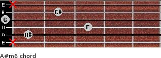 A#m6 for guitar on frets x, 1, 3, 0, 2, x