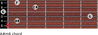 A#m6 for guitar on frets x, 1, 5, 0, 2, 1