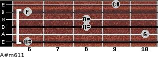 A#m6/11 for guitar on frets 6, 10, 8, 8, 6, 9