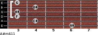 A#m6/11 for guitar on frets 6, 4, 3, 3, 4, 3