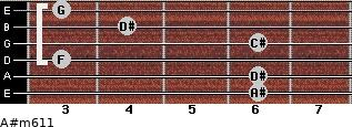 A#m6/11 for guitar on frets 6, 6, 3, 6, 4, 3