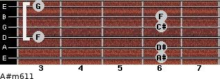 A#m6/11 for guitar on frets 6, 6, 3, 6, 6, 3