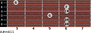 A#m6/11 for guitar on frets 6, 6, 5, 6, 6, 3