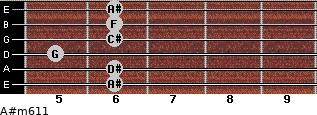 A#m6/11 for guitar on frets 6, 6, 5, 6, 6, 6