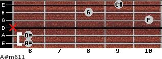 A#m6/11 for guitar on frets 6, 6, x, 10, 8, 9