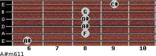 A#m6/11 for guitar on frets 6, 8, 8, 8, 8, 9