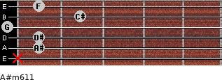 A#m6/11 for guitar on frets x, 1, 1, 0, 2, 1