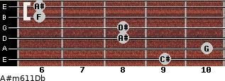 A#m6/11/Db for guitar on frets 9, 10, 8, 8, 6, 6