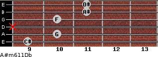 A#m6/11/Db for guitar on frets 9, 10, x, 10, 11, 11