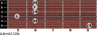 A#m6/11/Db for guitar on frets 9, 6, 5, 6, 6, 6