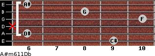 A#m6/11/Db for guitar on frets 9, 6, x, 10, 8, 6