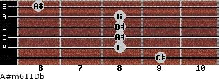 A#m6/11/Db for guitar on frets 9, 8, 8, 8, 8, 6
