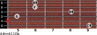A#m6/11/Db for guitar on frets 9, x, 5, 8, 6, 6