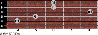 A#m6/11/Db for guitar on frets x, 4, 5, 8, 6, 6