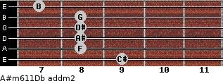 A#m6/11/Db add(m2) guitar chord