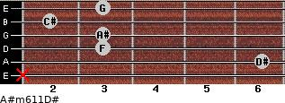 A#m6/11/D# for guitar on frets x, 6, 3, 3, 2, 3