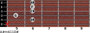 A#m6/11/D# for guitar on frets x, 6, 5, 6, 6, 6