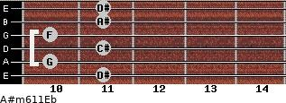 A#m6/11/Eb for guitar on frets 11, 10, 11, 10, 11, 11