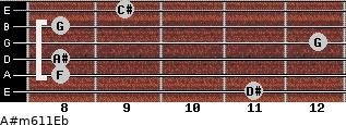 A#m6/11/Eb for guitar on frets 11, 8, 8, 12, 8, 9