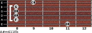 A#m6/11/Eb for guitar on frets 11, 8, 8, 8, 8, 9