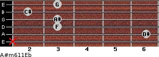 A#m6/11/Eb for guitar on frets x, 6, 3, 3, 2, 3