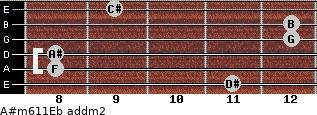 A#m6/11/Eb add(m2) guitar chord
